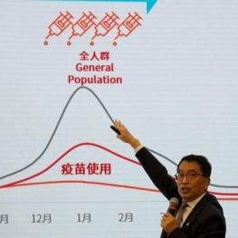 واکسن ویروس کرونا تا اوایل سال ۲۰۲۱ آماده خواهد شد
