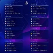 قرعهکشی نهایی لیگ قهرمانان اروپا ۲۱_۲۰۲۰