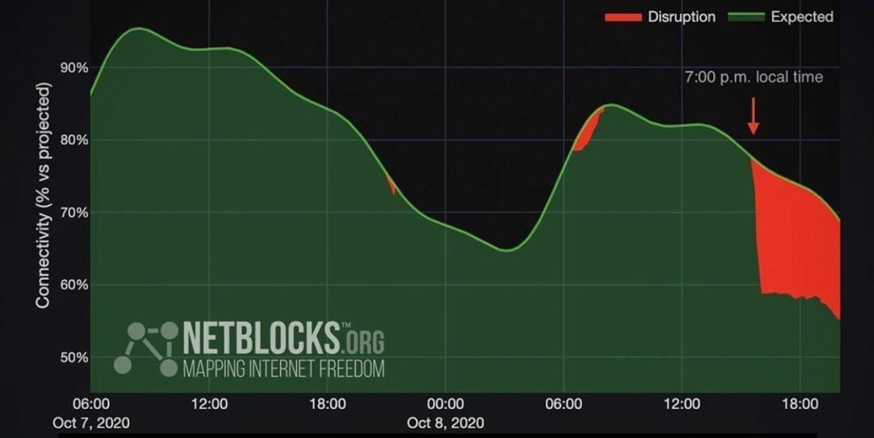 گزارش اختلال در اینترنت تهران از ساعت هفت بعدازظهر دیروز