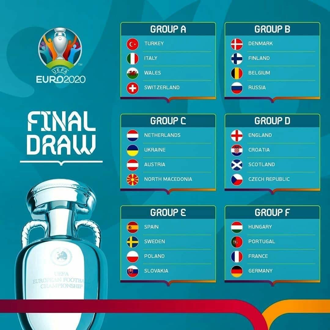 گروهبندی نهایی یورو مشخص شد.