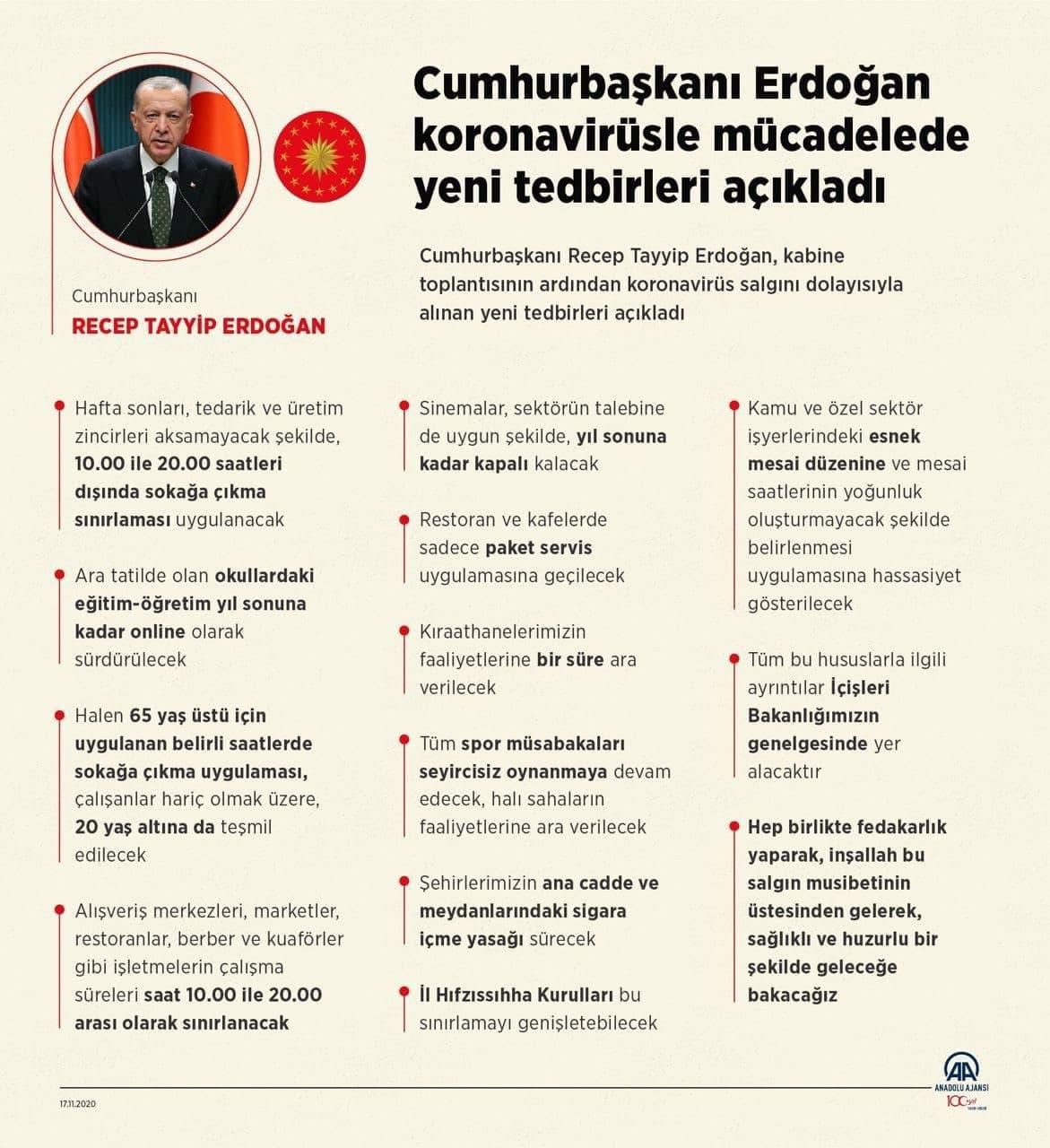 محدودیتهای جدید دولت ترکیه برای مقابله با شیوع کرونا