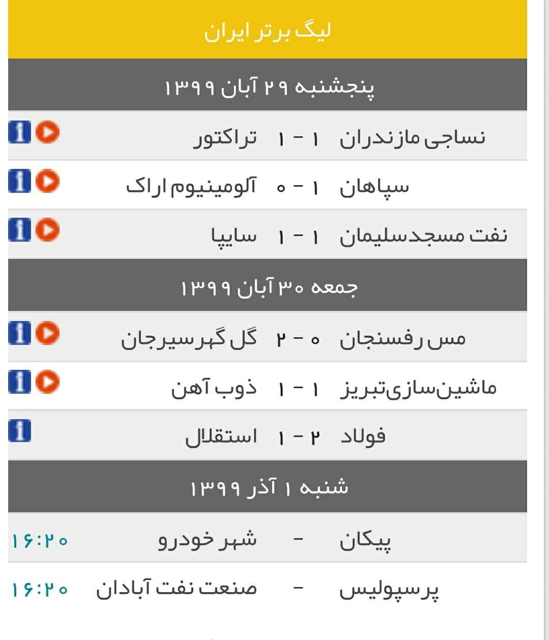 نتایج بازی های شب دوم از هفته دوم لیگ برتر فوتبال کشور