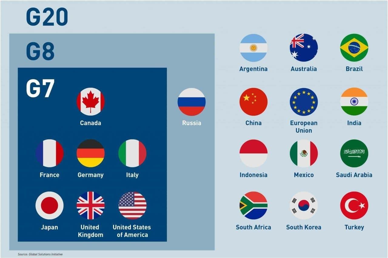 جای خالی ایران در گروه بیست!