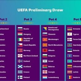 سیدبندی رقابت های مقدماتی جام جهانی ۲۰۲۲ قطر در قاره اروپا