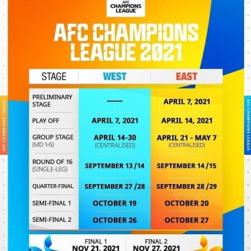 اعلام جدول زمان بندی مسابقات لیگ قهرمانان آسیا