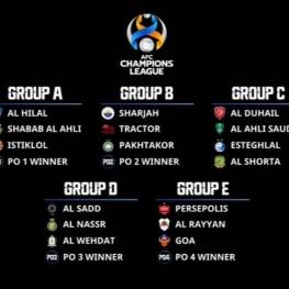 قرعه کشی مرحله گروهی لیگ قهرمانان آسیا ۲۰۲۱