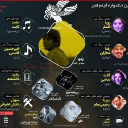 برترینهای سی و نهمین جشنواره فیلم فجر