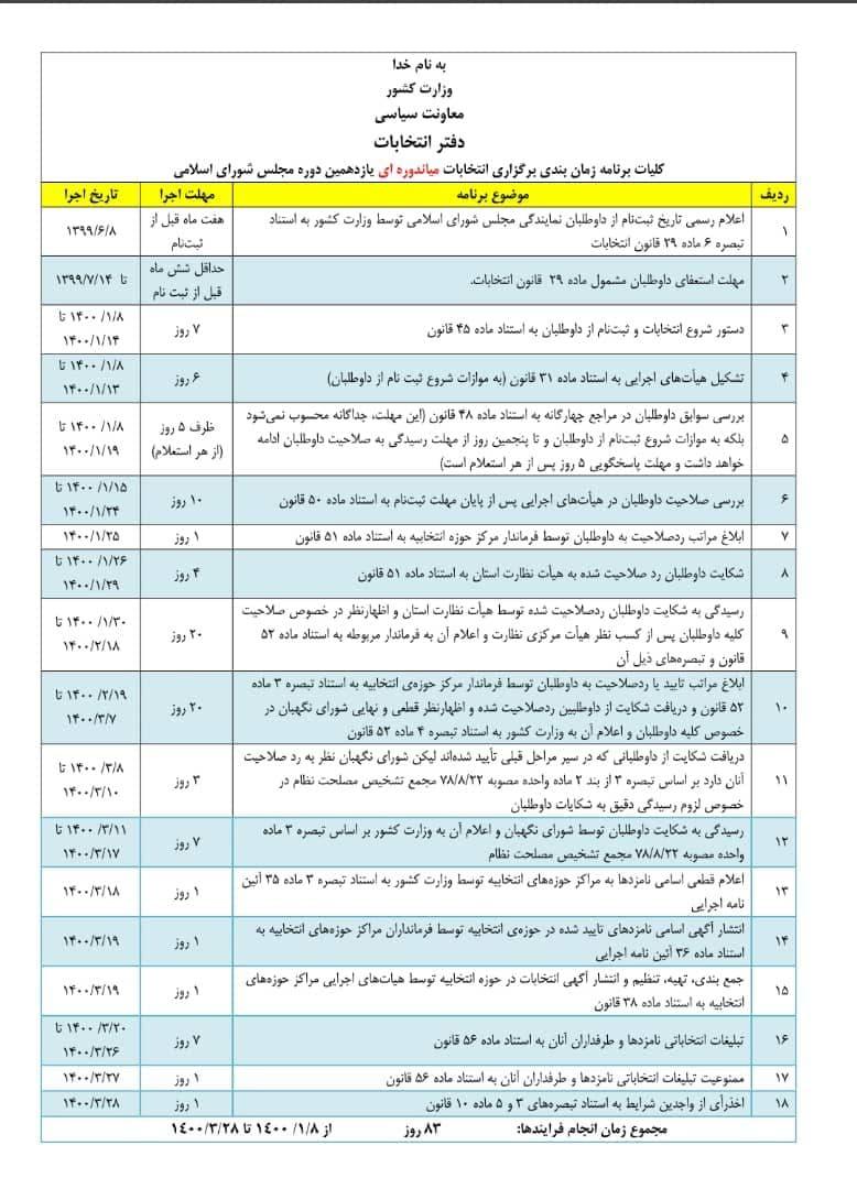 جدول زمانبندی انتخابات میان دورهای مجلس اعلام شد