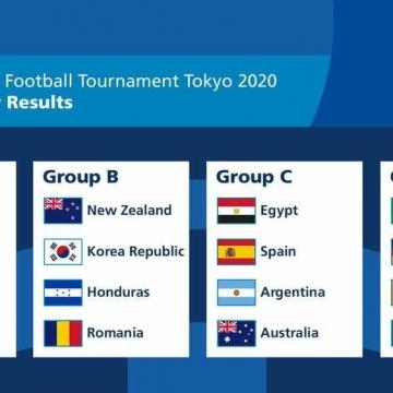 قرعهکشی فوتبال المپیک توکیو برگزار شد