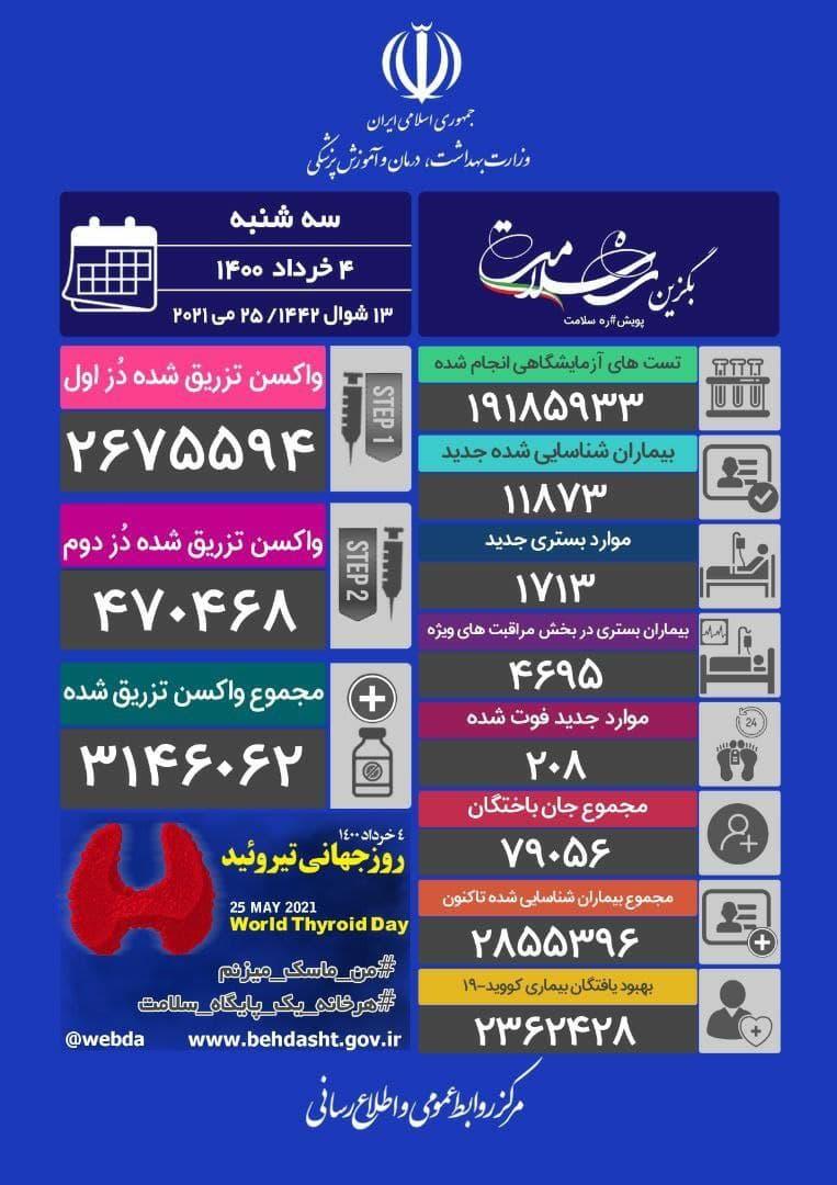 آخرین آمار کرونا در کشور ۴ خرداد ۱۴۰۰