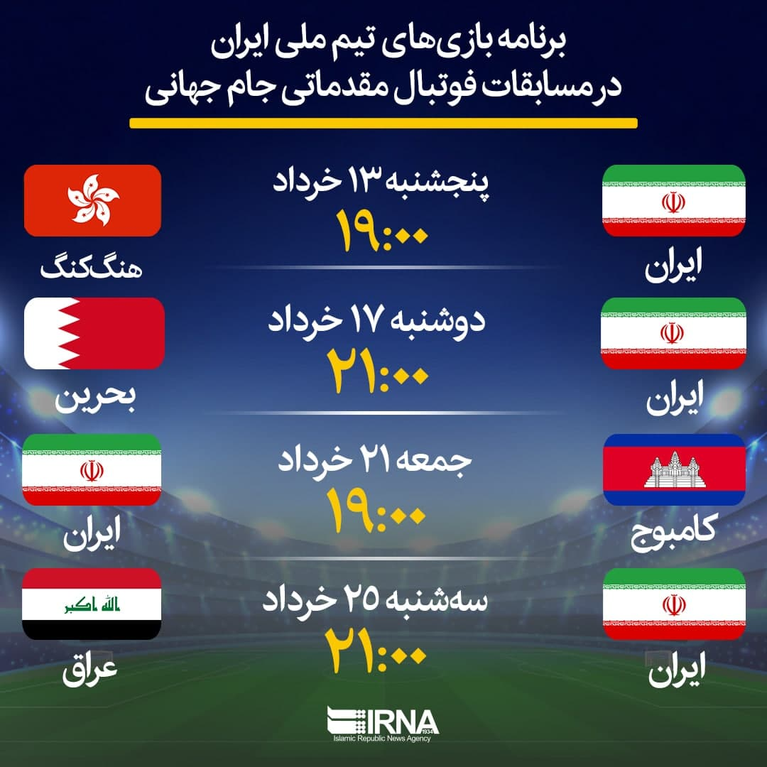 برنامه بازیهای تیم ملی فوتبال ایران در مقدماتی جام جهانی ۲۰۲۲ قطر