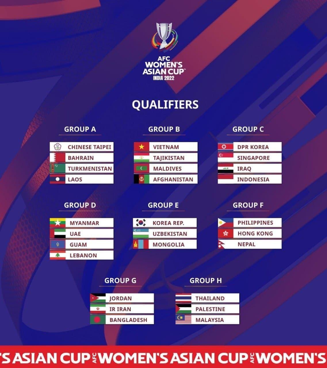 قرعهکشی مقدمانی جام ملتهای آسیا ۲۰۲۲ بانوان