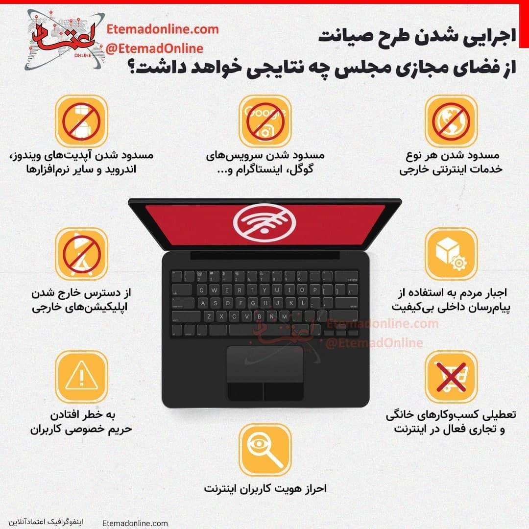 اجرایی شدن طرح صیانت از فضای مجازی مجلس چه نتایجی خواهد داشت؟
