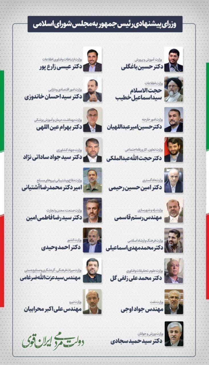 فهرست وزرای پیشنهادی رییس جمهور به مجلس