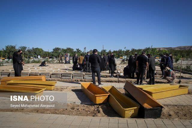 جانباختن روزانه ۱۰۰ تا ۱۱۰ نفر در مشهد به دلیل کرونا