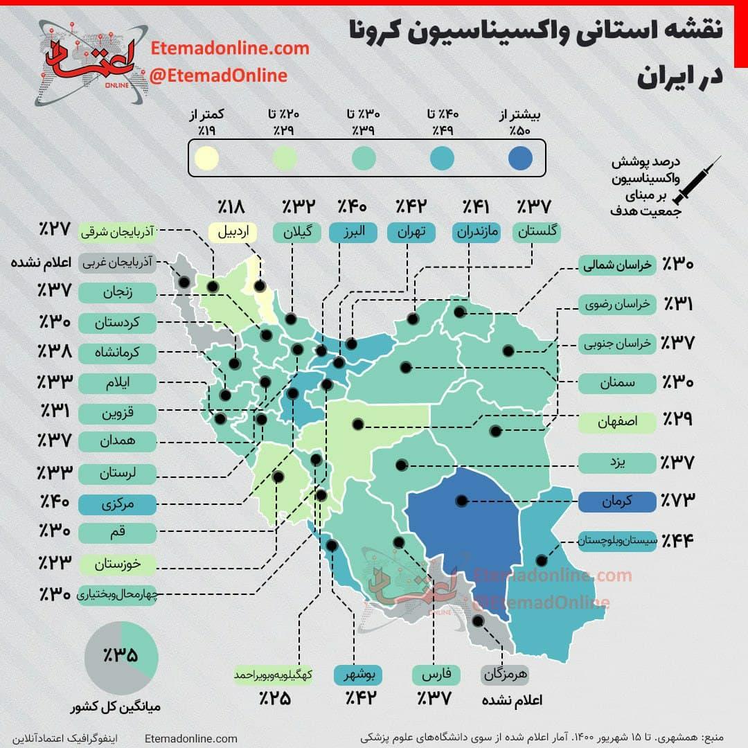 نقشه استانی واکسیناسیون کرونا در ایران