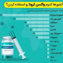 کشورهای جهان کدام واکسن کرونا را استفاده کردهاند؟