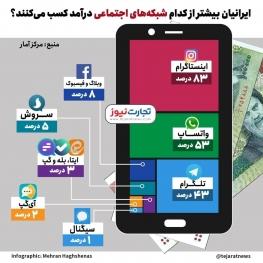 کدام شبکه اجتماعی در ایران پولساز است؟